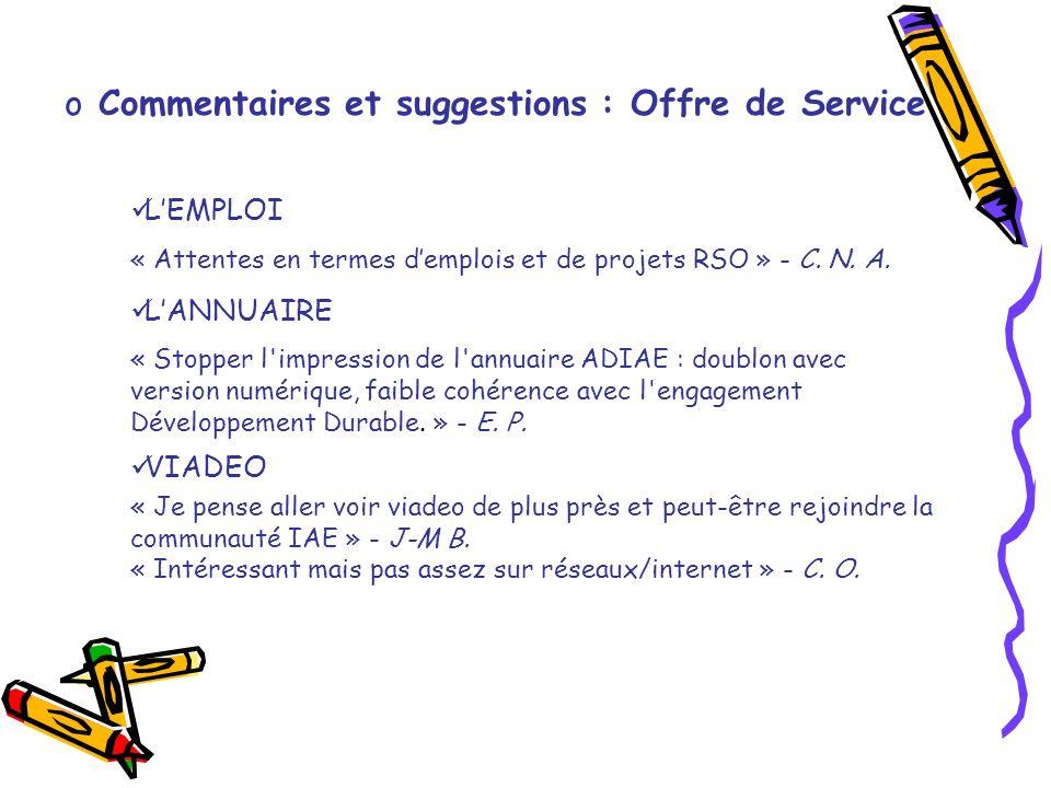 o Commentaires et suggestions : Offre de Service LEMPLOI « Attentes en termes demplois et de projets RSO » - C.