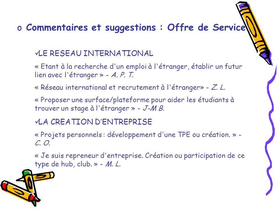 o Commentaires et suggestions : Offre de Service LE RESEAU INTERNATIONAL « Etant à la recherche d'un emploi à l'étranger, établir un futur lien avec l