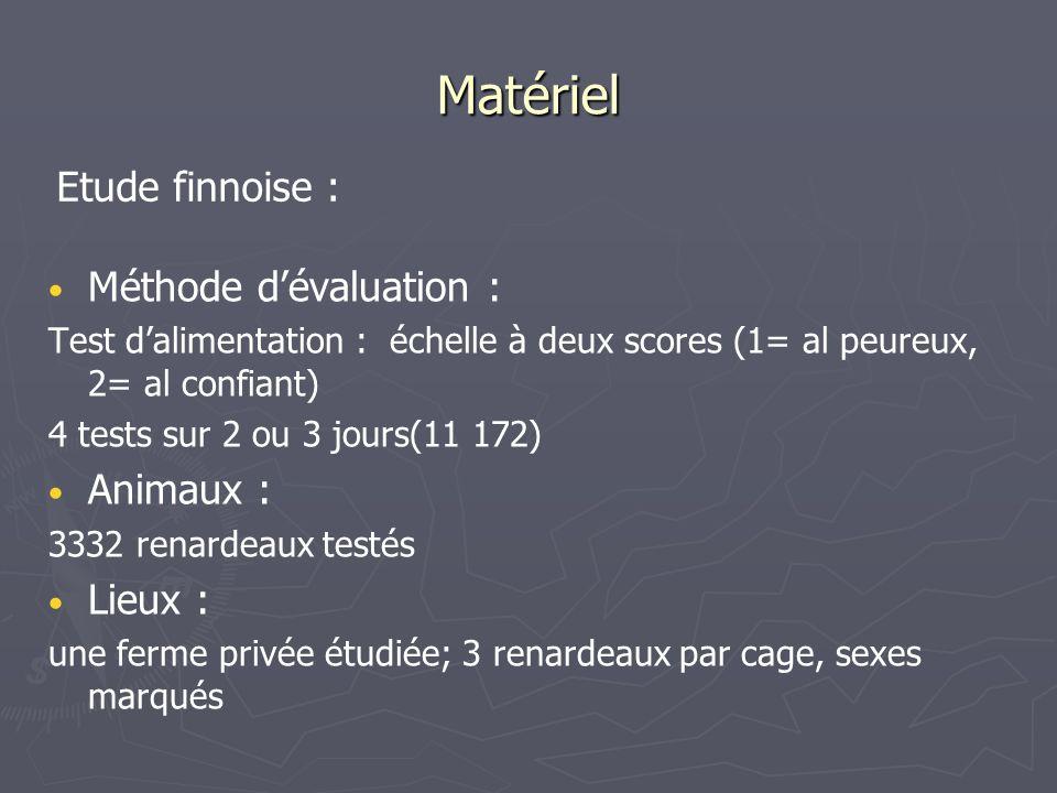 Matériel Méthode dévaluation : Test dalimentation : échelle à deux scores (1= al peureux, 2= al confiant) 4 tests sur 2 ou 3 jours(11 172) Animaux : 3