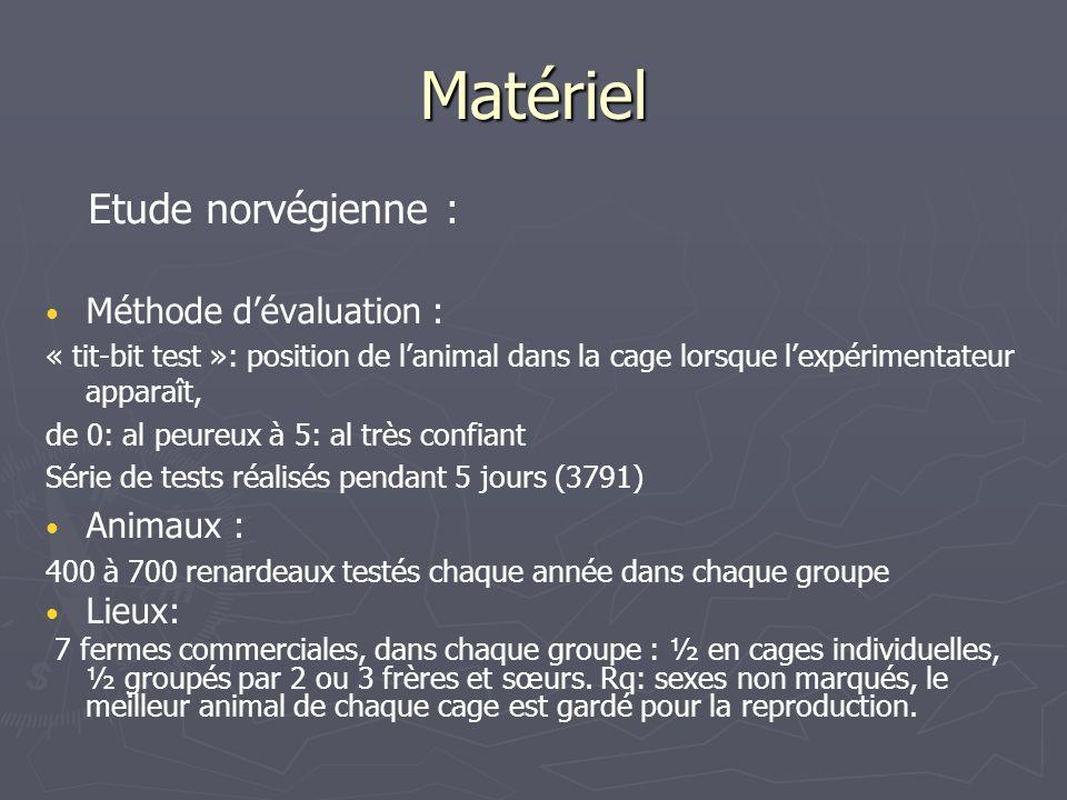 Méthode dévaluation : « tit-bit test »: position de lanimal dans la cage lorsque lexpérimentateur apparaît, de 0: al peureux à 5: al très confiant Sér
