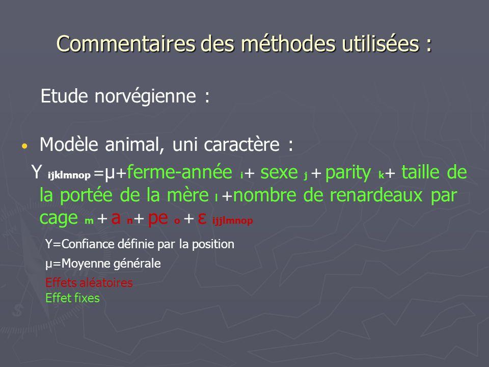 Commentaires des méthodes utilisées : Modèle animal, uni caractère : Y ijklmnop = µ + ferme-année i + sexe j + parity k + taille de la portée de la mè