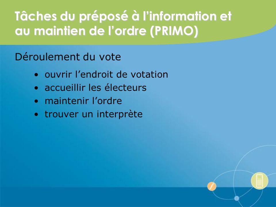 Tâches du préposé à linformation et au maintien de lordre (PRIMO) Déroulement du vote ouvrir lendroit de votation accueillir les électeurs maintenir lordre trouver un interprète