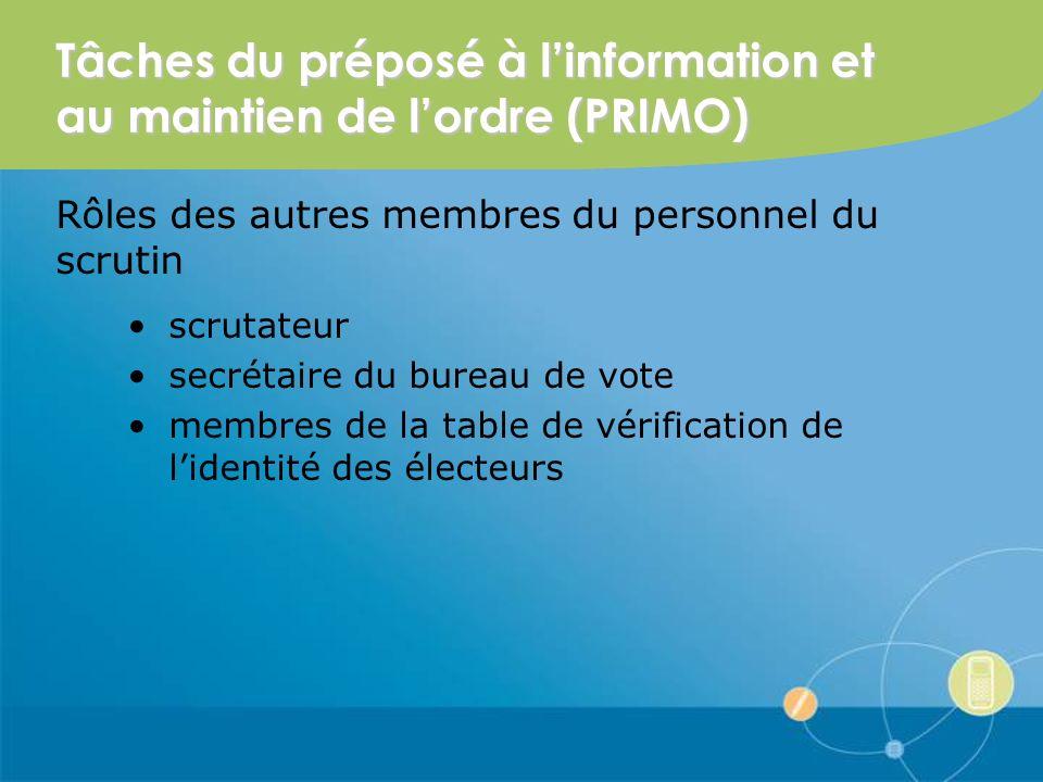 Tâches du préposé à linformation et au maintien de lordre (PRIMO) Rôles des autres membres du personnel du scrutin scrutateur secrétaire du bureau de vote membres de la table de vérification de lidentité des électeurs