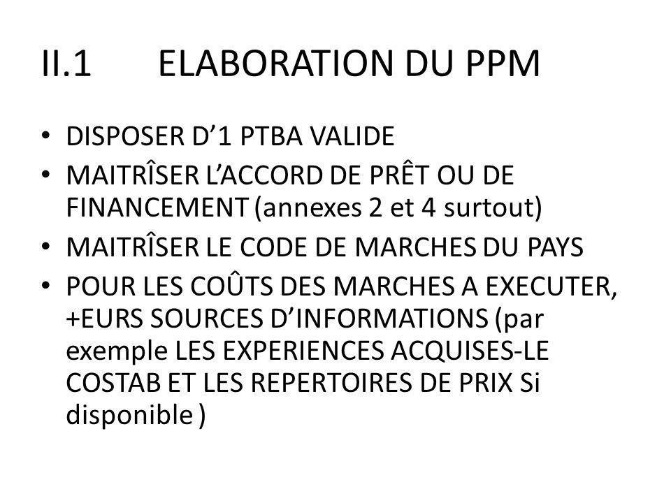 II.1 ELABORATION DU PPM DISPOSER D1 PTBA VALIDE MAITRÎSER LACCORD DE PRÊT OU DE FINANCEMENT (annexes 2 et 4 surtout) MAITRÎSER LE CODE DE MARCHES DU PAYS POUR LES COÛTS DES MARCHES A EXECUTER, +EURS SOURCES DINFORMATIONS (par exemple LES EXPERIENCES ACQUISES-LE COSTAB ET LES REPERTOIRES DE PRIX Si disponible )