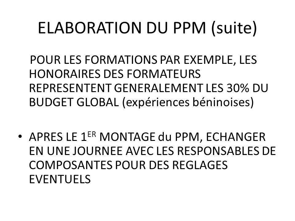 ELABORATION DU PPM (suite) POUR LES FORMATIONS PAR EXEMPLE, LES HONORAIRES DES FORMATEURS REPRESENTENT GENERALEMENT LES 30% DU BUDGET GLOBAL (expériences béninoises) APRES LE 1 ER MONTAGE du PPM, ECHANGER EN UNE JOURNEE AVEC LES RESPONSABLES DE COMPOSANTES POUR DES REGLAGES EVENTUELS