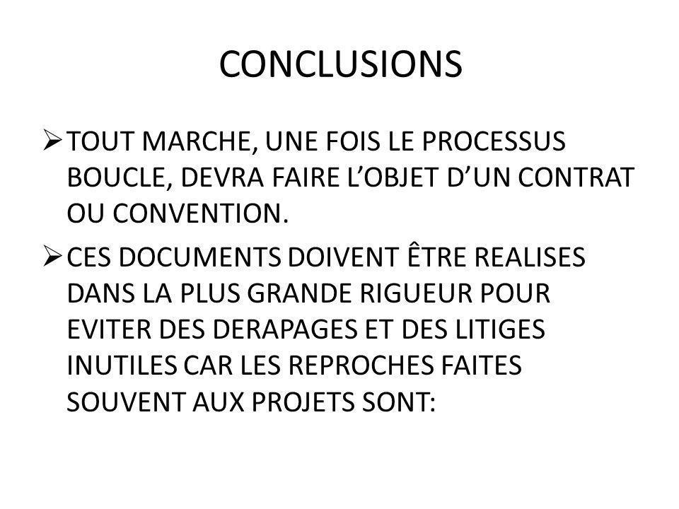 CONCLUSIONS TOUT MARCHE, UNE FOIS LE PROCESSUS BOUCLE, DEVRA FAIRE LOBJET DUN CONTRAT OU CONVENTION.