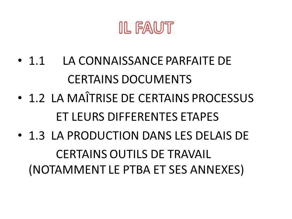 1.1 LA CONNAISSANCE PARFAITE DE CERTAINS DOCUMENTS 1.2 LA MAÎTRISE DE CERTAINS PROCESSUS ET LEURS DIFFERENTES ETAPES 1.3 LA PRODUCTION DANS LES DELAIS DE CERTAINS OUTILS DE TRAVAIL (NOTAMMENT LE PTBA ET SES ANNEXES)