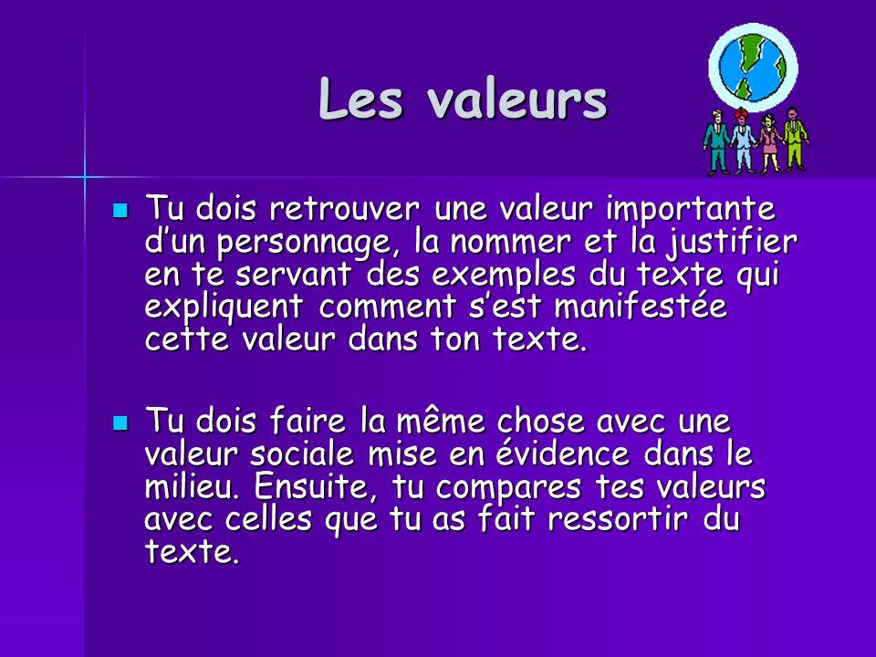 Les valeurs Tu dois retrouver une valeur importante dun personnage, la nommer et la justifier en te servant des exemples du texte qui expliquent comment sest manifestée cette valeur dans ton texte.