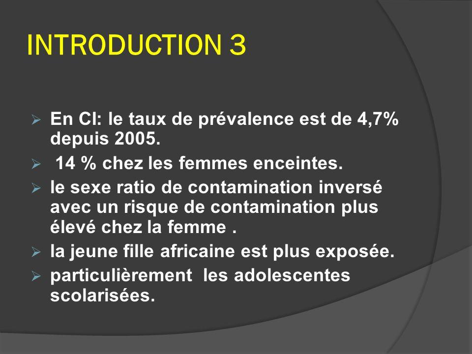 INTRODUCTION 3 En CI: le taux de prévalence est de 4,7% depuis 2005. 14 % chez les femmes enceintes. le sexe ratio de contamination inversé avec un ri