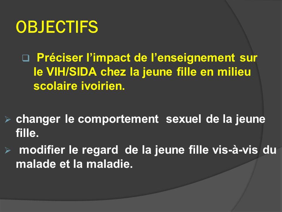 OBJECTIFS Préciser limpact de lenseignement sur le VIH/SIDA chez la jeune fille en milieu scolaire ivoirien. changer le comportement sexuel de la jeun