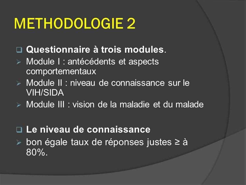METHODOLOGIE 2 Questionnaire à trois modules. Module I : antécédents et aspects comportementaux Module II : niveau de connaissance sur le VIH/SIDA Mod