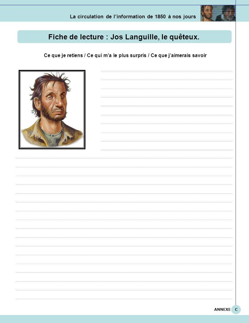 La circulation de linformation de 1850 à nos jours Fiche de lecture : Jos Languille, le quêteux. Ce que je retiens / Ce qui ma le plus surpris / Ce qu