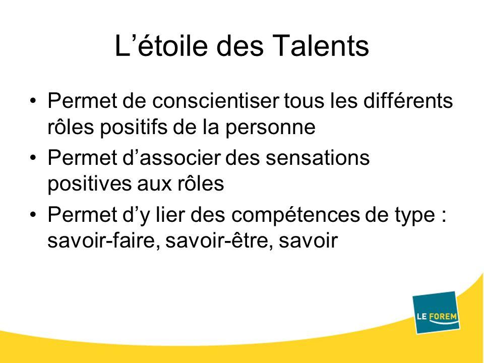 Létoile des Talents Permet de conscientiser tous les différents rôles positifs de la personne Permet dassocier des sensations positives aux rôles Perm