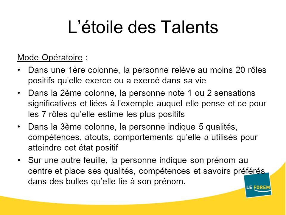 Létoile des Talents Mode Opératoire : Dans une 1ère colonne, la personne relève au moins 20 rôles positifs quelle exerce ou a exercé dans sa vie Dans