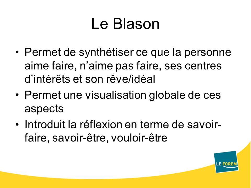 Le Blason Permet de synthétiser ce que la personne aime faire, naime pas faire, ses centres dintérêts et son rêve/idéal Permet une visualisation globa