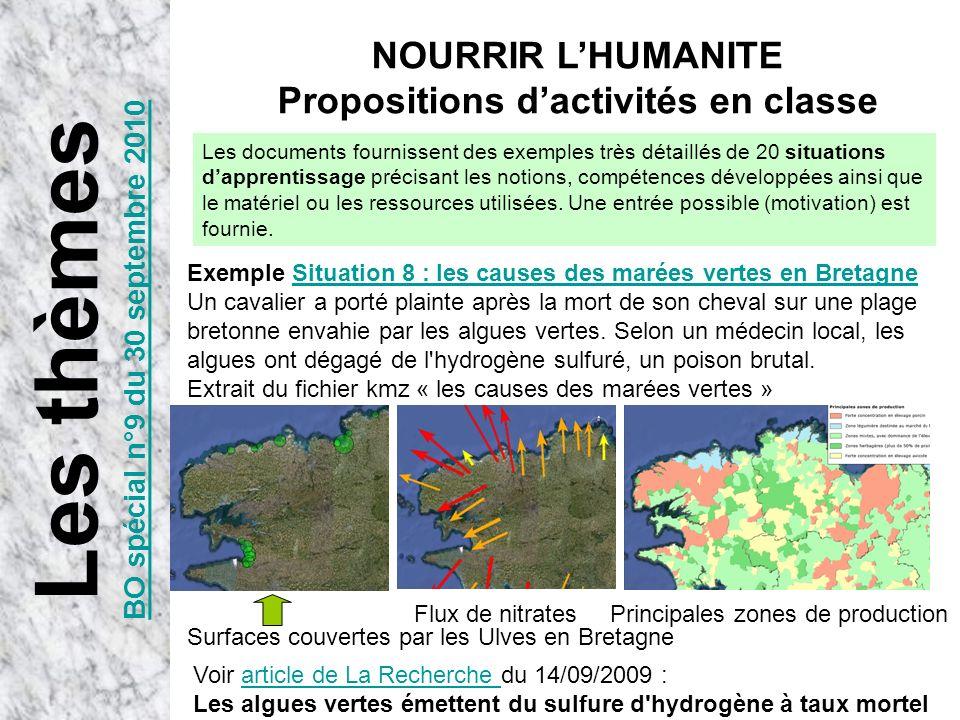 NOURRIR LHUMANITE Propositions dactivités en classe Les thèmes BO spécial n°9 du 30 septembre 2010 Les documents fournissent des exemples très détaill
