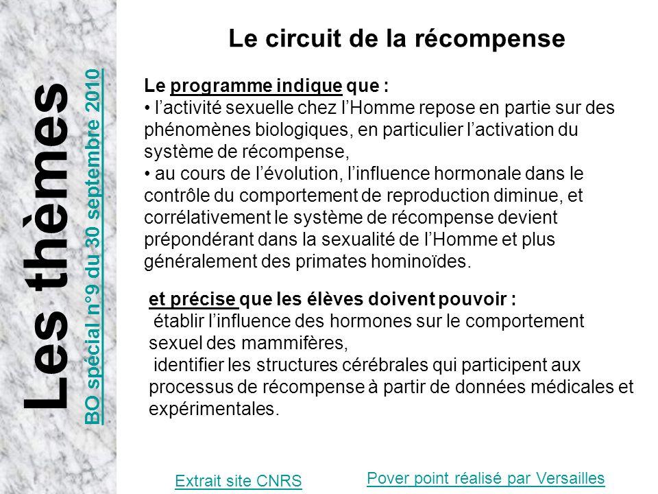 Extrait site CNRS Le programme indique que : lactivité sexuelle chez lHomme repose en partie sur des phénomènes biologiques, en particulier lactivatio