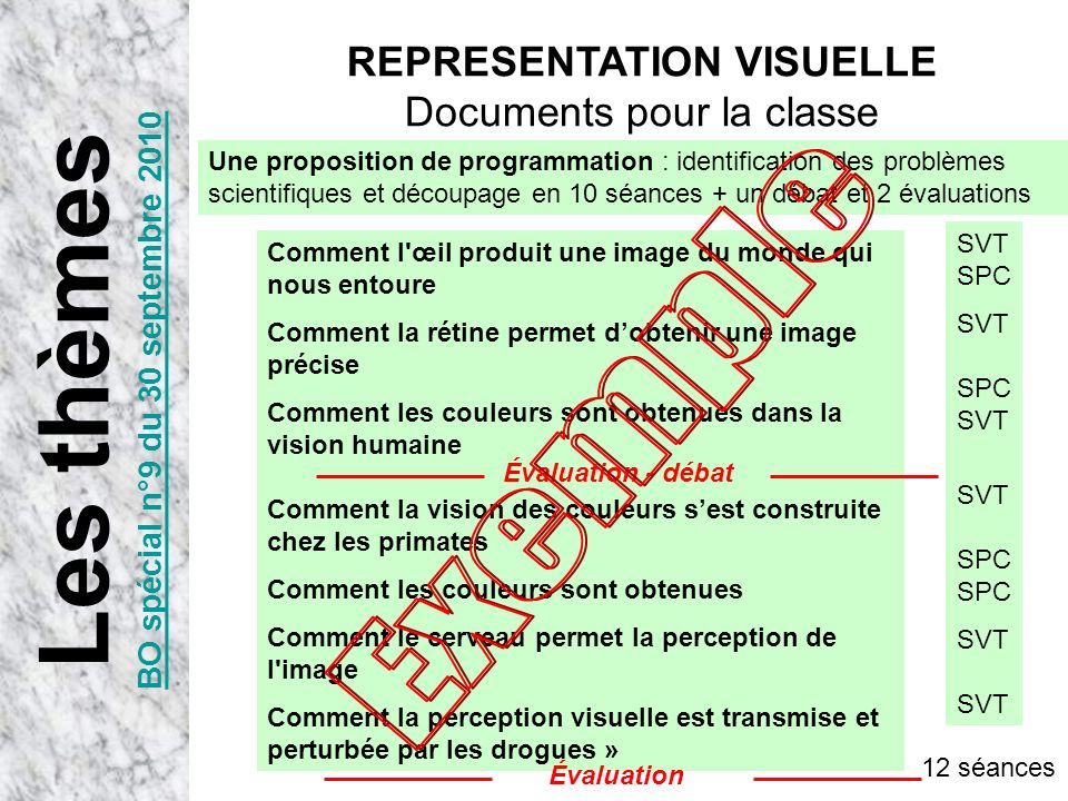 REPRESENTATION VISUELLE Documents pour la classe Une proposition de programmation : identification des problèmes scientifiques et découpage en 10 séan