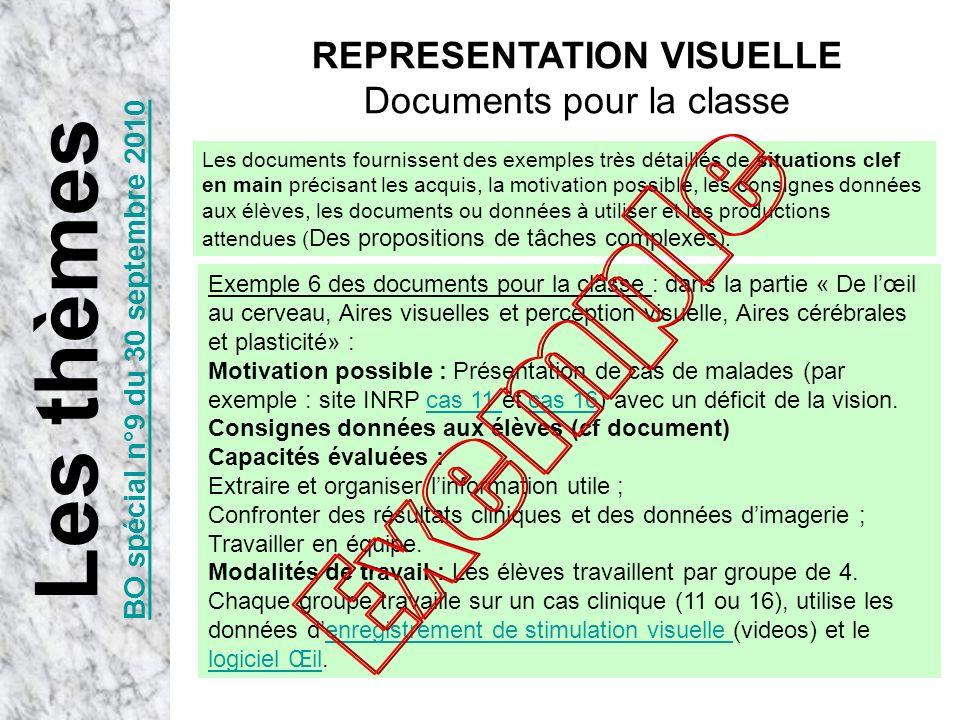 Les thèmes BO spécial n°9 du 30 septembre 2010 Les documents fournissent des exemples très détaillés de situations clef en main précisant les acquis,