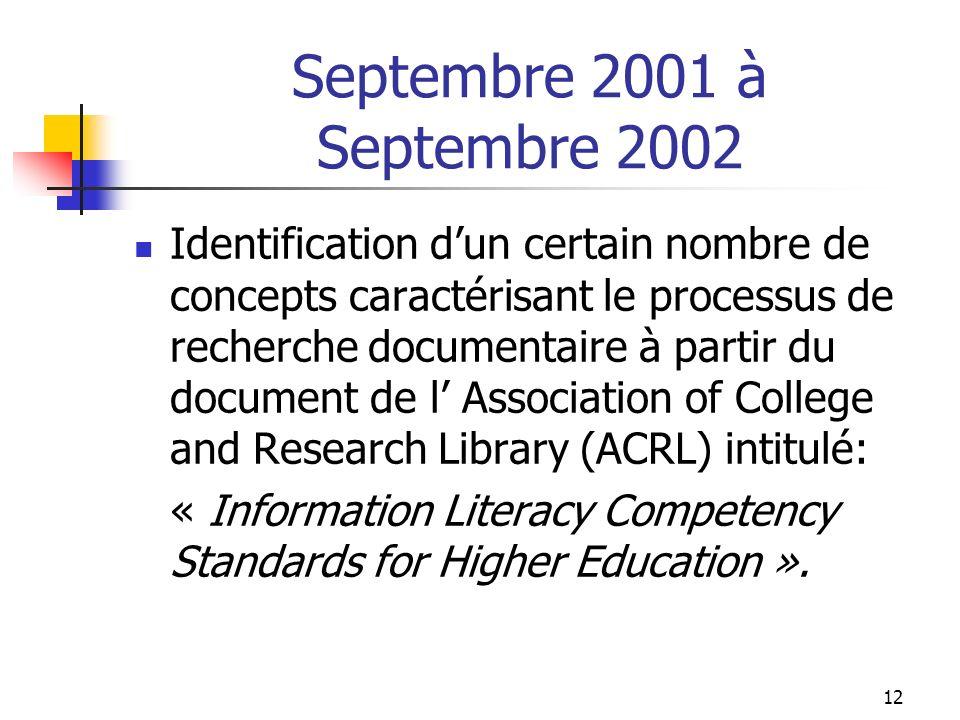 12 Septembre 2001 à Septembre 2002 Identification dun certain nombre de concepts caractérisant le processus de recherche documentaire à partir du document de l Association of College and Research Library (ACRL) intitulé: « Information Literacy Competency Standards for Higher Education ».