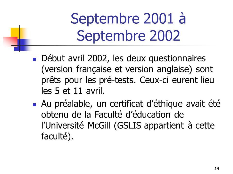 14 Septembre 2001 à Septembre 2002 Début avril 2002, les deux questionnaires (version française et version anglaise) sont prêts pour les pré-tests.