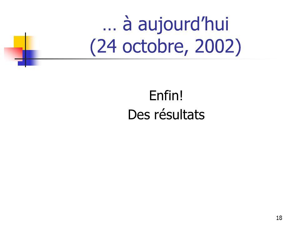 18 … à aujourdhui (24 octobre, 2002) Enfin! Des résultats