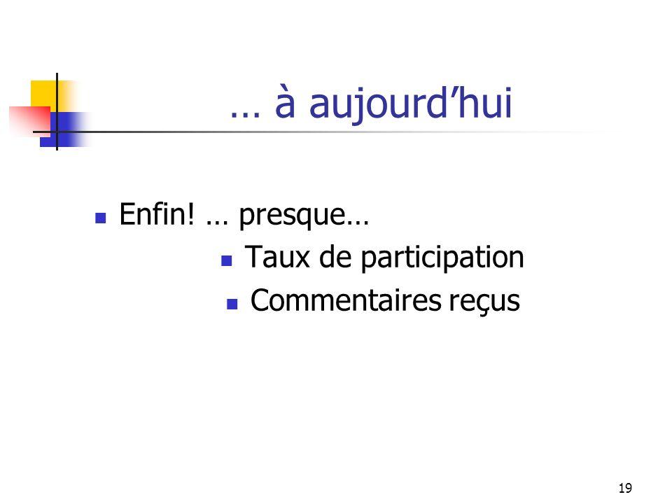 19 … à aujourdhui Enfin! … presque… Taux de participation Commentaires reçus