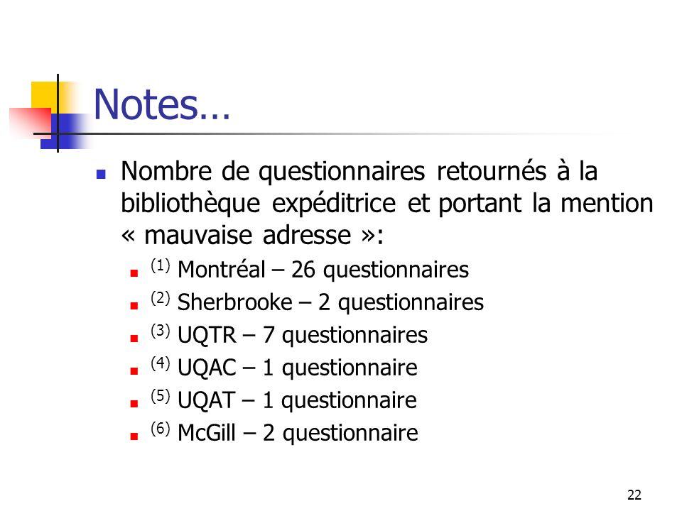 22 Notes… Nombre de questionnaires retournés à la bibliothèque expéditrice et portant la mention « mauvaise adresse »: (1) Montréal – 26 questionnaires (2) Sherbrooke – 2 questionnaires (3) UQTR – 7 questionnaires (4) UQAC – 1 questionnaire (5) UQAT – 1 questionnaire (6) McGill – 2 questionnaire