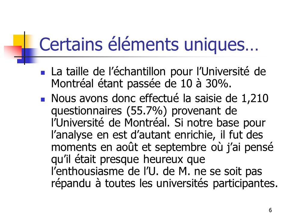 17 Septembre 2001 à Septembre 2002 Août – Septembre Les questionnaires retournés par la poste au bureau du Directeur de la bibliothèque sont envoyés au bureau de la Crépuq pour ensuite être acheminés à mon bureau à McGill.