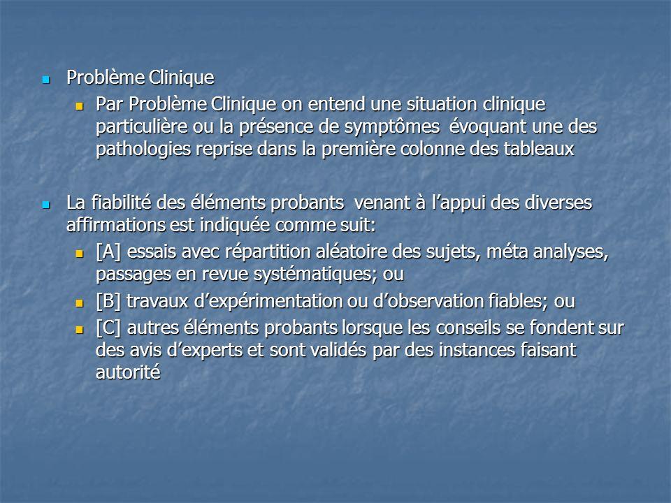 Problème Clinique Problème Clinique Par Problème Clinique on entend une situation clinique particulière ou la présence de symptômes évoquant une des p