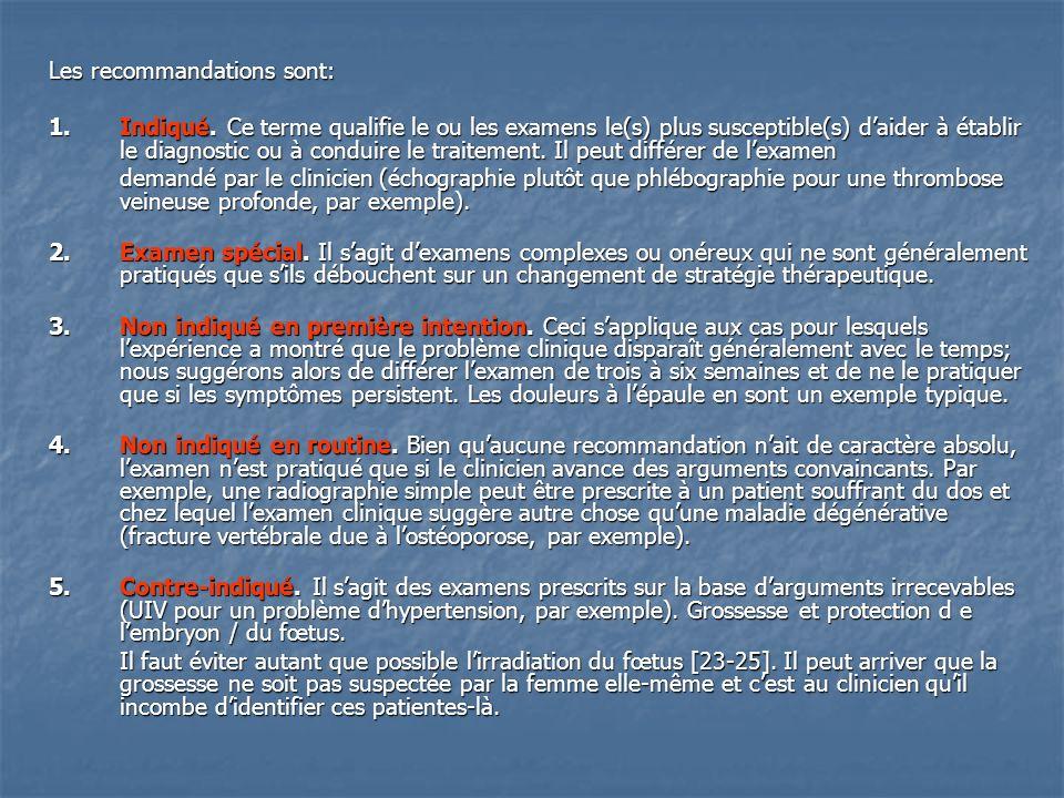 Les recommandations sont: 1.Indiqué. Ce terme qualifie le ou les examens le(s) plus susceptible(s) daider à établir le diagnostic ou à conduire le tra
