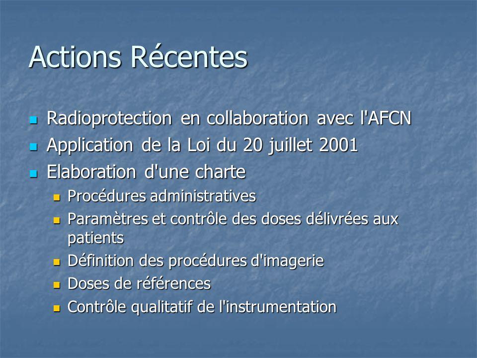 Actions Récentes Radioprotection en collaboration avec l'AFCN Radioprotection en collaboration avec l'AFCN Application de la Loi du 20 juillet 2001 Ap