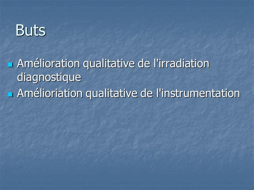Buts Amélioration qualitative de l'irradiation diagnostique Amélioration qualitative de l'irradiation diagnostique Amélioriation qualitative de l'inst