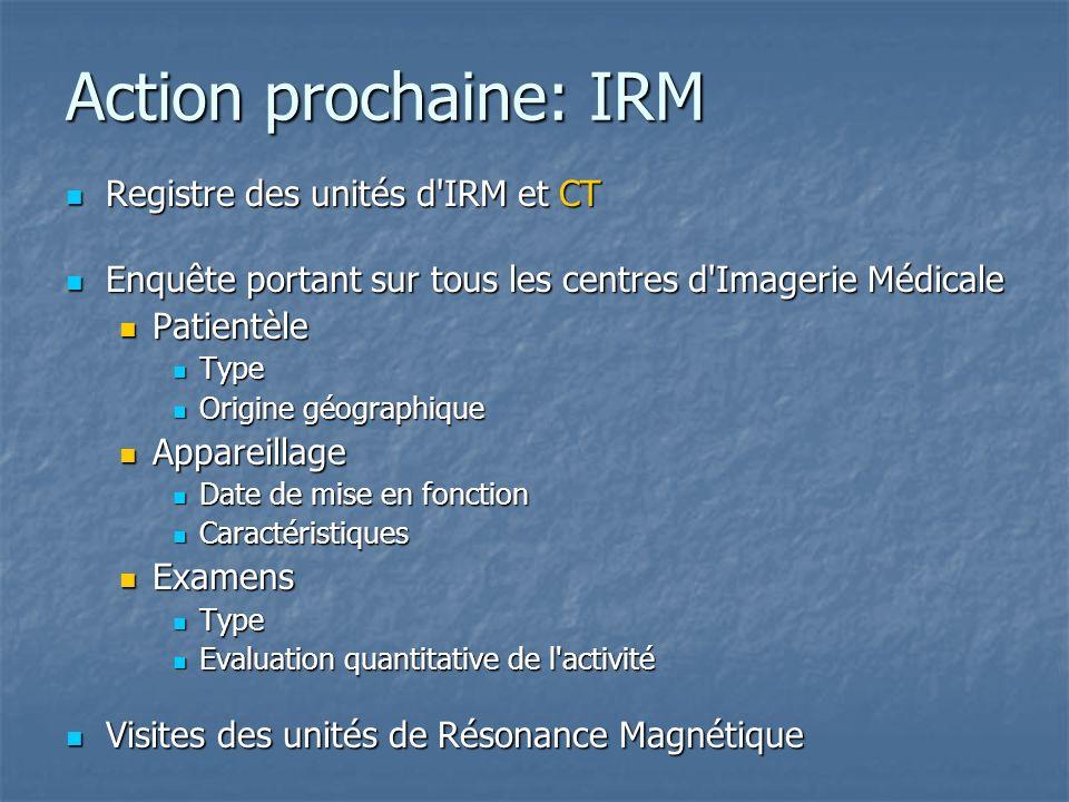 Action prochaine: IRM Registre des unités d'IRM et CT Registre des unités d'IRM et CT Enquête portant sur tous les centres d'Imagerie Médicale Enquête