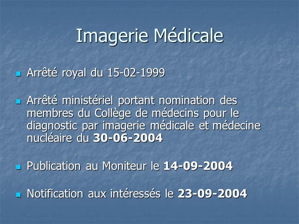 Imagerie Médicale Arrêté royal du 15-02-1999 Arrêté royal du 15-02-1999 Arrêté ministériel portant nomination des membres du Collège de médecins pour