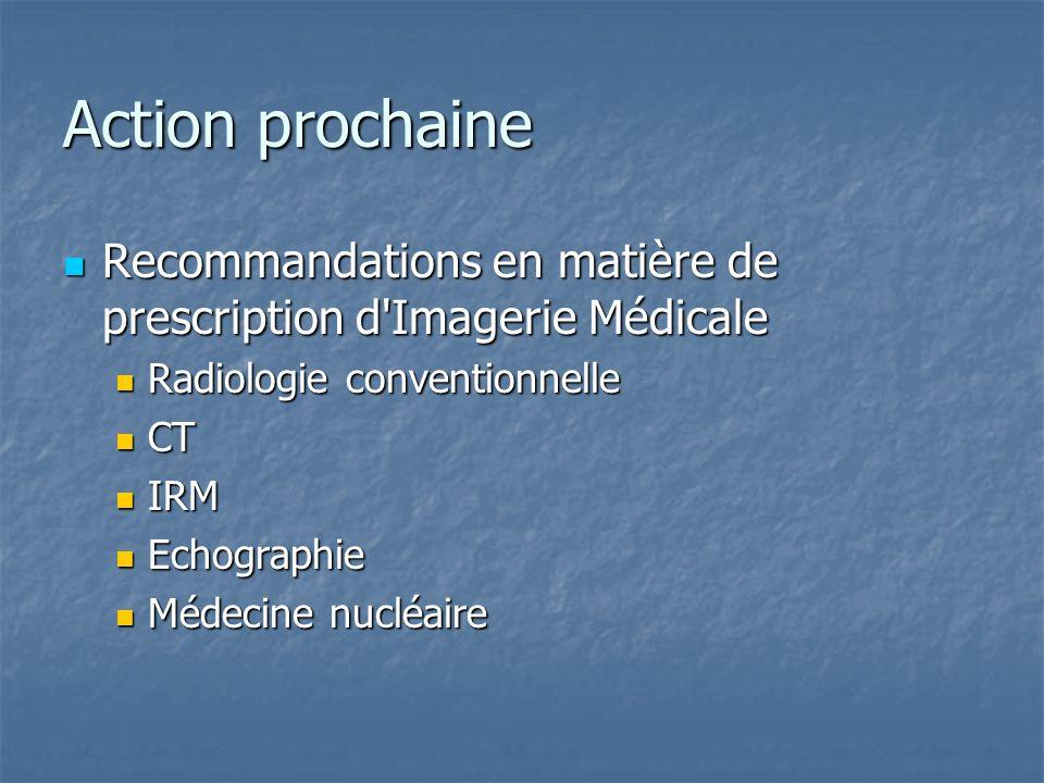 Action prochaine Recommandations en matière de prescription d'Imagerie Médicale Recommandations en matière de prescription d'Imagerie Médicale Radiolo