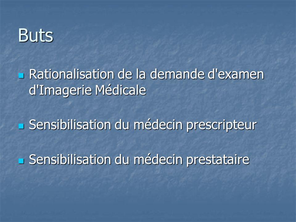 Buts Rationalisation de la demande d'examen d'Imagerie Médicale Rationalisation de la demande d'examen d'Imagerie Médicale Sensibilisation du médecin