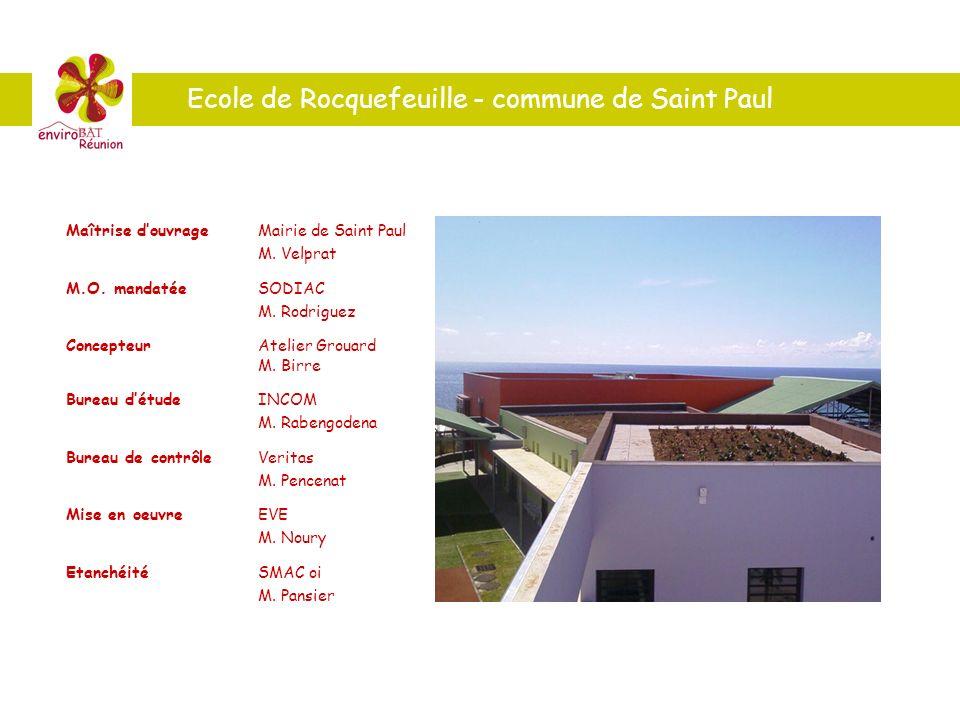 Ecole de Rocquefeuille - commune de Saint Paul Maîtrise douvrageMairie de Saint Paul M. Velprat M.O. mandatéeSODIAC M. Rodriguez ConcepteurAtelier Gro
