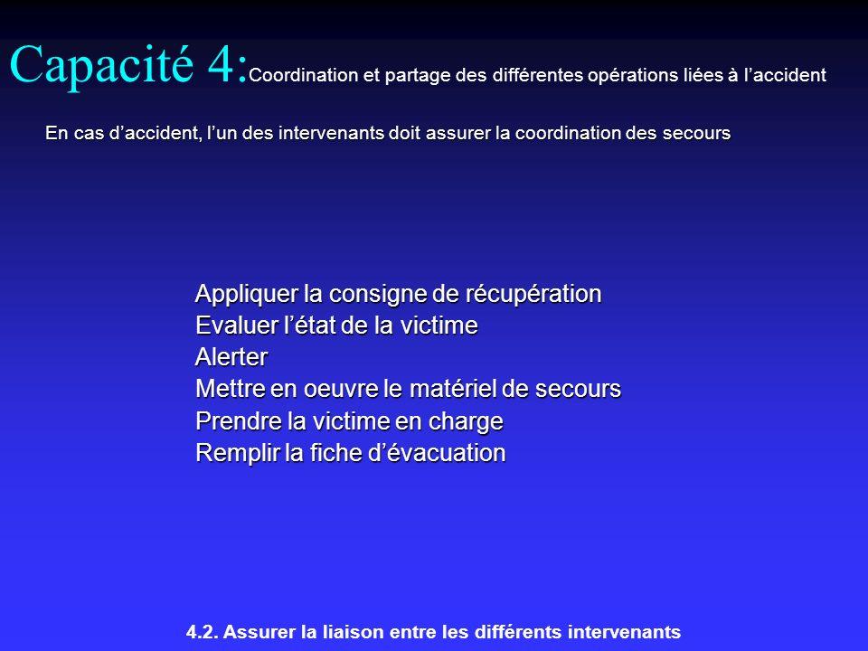 Capacité 4: Coordination et partage des différentes opérations liées à laccident En cas daccident, lun des intervenants doit assurer la coordination des secours 4.2.