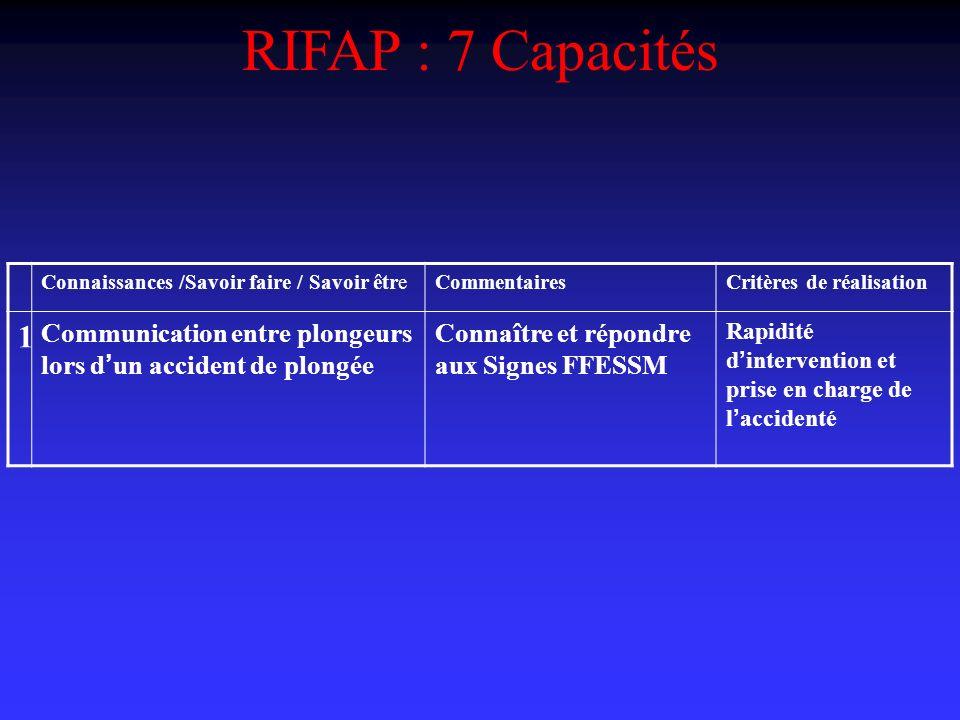 RIFAP : 7 Capacités Connaissances /Savoir faire / Savoir êtreCommentairesCritères de réalisation 1 Communication entre plongeurs lors d un accident de plongée Connaître et répondre aux Signes FFESSM Rapidité d intervention et prise en charge de l accidenté