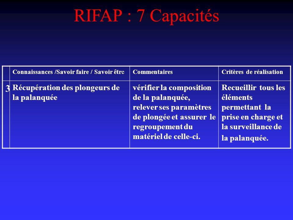 RIFAP : 7 Capacités Connaissances /Savoir faire / Savoir êtreCommentairesCritères de réalisation 3 Récupération des plongeurs de la palanquée vérifier la composition de la palanquée, relever ses paramètres de plongée et assurer le regroupement du matériel de celle-ci.