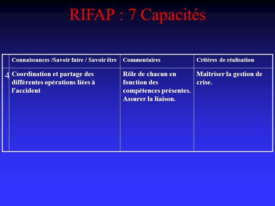RIFAP : 7 Capacités Connaissances /Savoir faire / Savoir êtreCommentairesCritères de réalisation 5 Prise en compte des plaintes et malaises de la victime et évaluation des fonctions vitales Reconnaissance des signes liés aux accidents de plongée et surveillance.