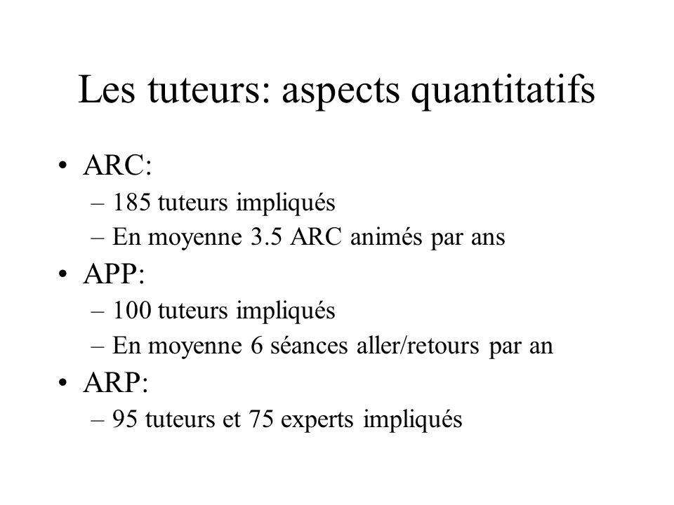 Les tuteurs: aspects quantitatifs ARC: –185 tuteurs impliqués –En moyenne 3.5 ARC animés par ans APP: –100 tuteurs impliqués –En moyenne 6 séances all