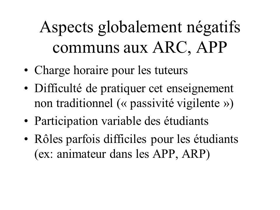 Aspects globalement négatifs communs aux ARC, APP Charge horaire pour les tuteurs Difficulté de pratiquer cet enseignement non traditionnel (« passivi