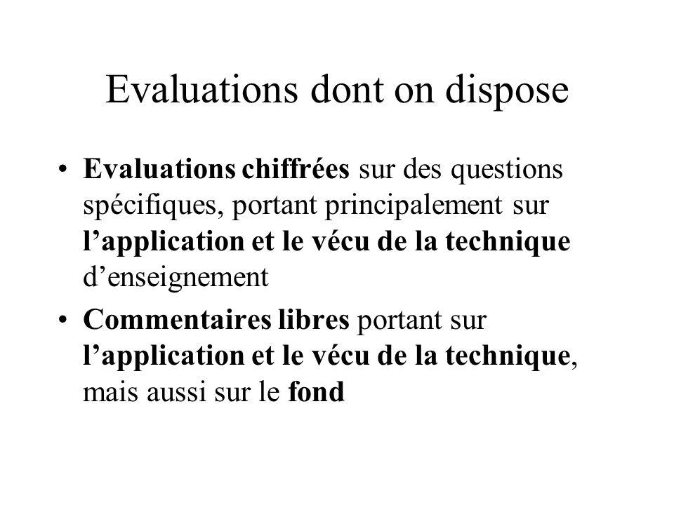 Evaluations dont on dispose Evaluations chiffrées sur des questions spécifiques, portant principalement sur lapplication et le vécu de la technique de