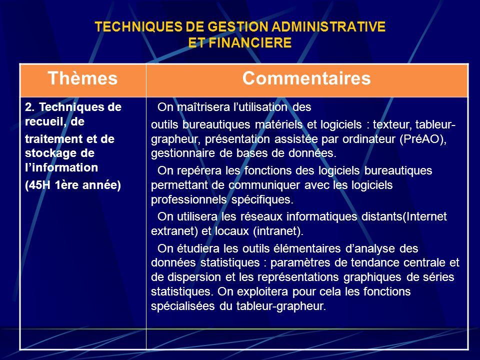 TECHNIQUES DE GESTION ADMINISTRATIVE ET FINANCIERE ThèmesCommentaires 2. Techniques de recueil, de traitement et de stockage de linformation (45H 1ère