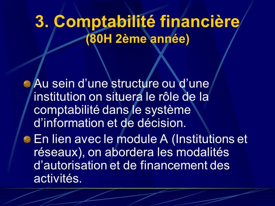 3. Comptabilité financière (80H 2ème année) Au sein dune structure ou dune institution on situera le rôle de la comptabilité dans le système dinformat