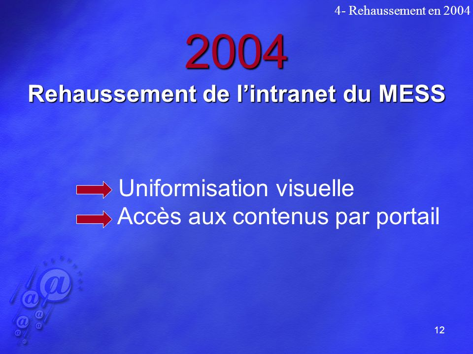 12 2004 Rehaussement de lintranet du MESS Uniformisation visuelle Accès aux contenus par portail 4- Rehaussement en 2004