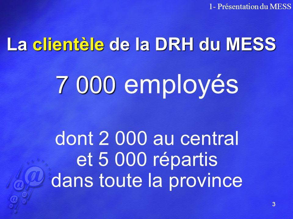 3 La clientèle de la DRH du MESS 7 000 7 000 employés dont 2 000 au central et 5 000 répartis dans toute la province 1- Présentation du MESS
