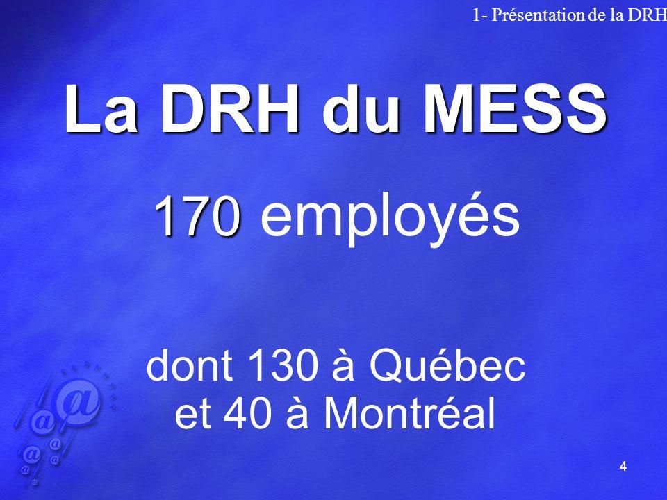 4 La DRH du MESS 170 170 employés dont 130 à Québec et 40 à Montréal 1- Présentation de la DRH